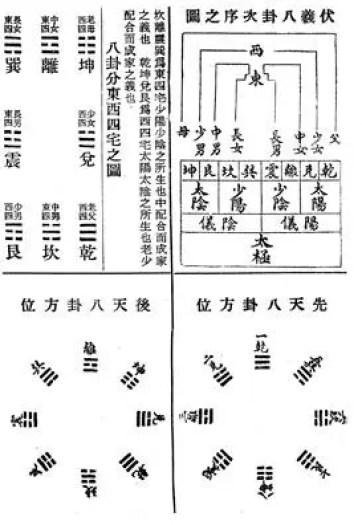Scientific_Feng_Shui_Certificate_Programs