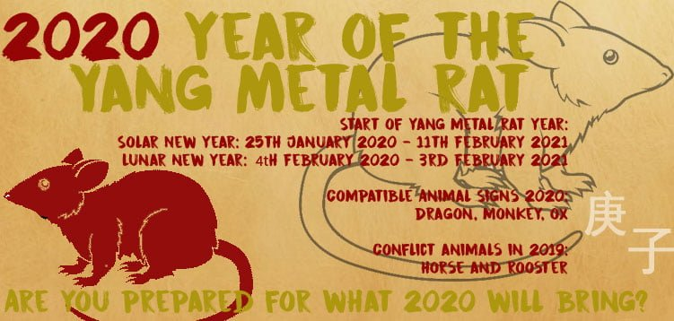 Chinese New Year Feng Shui 2020 Everything You Need To