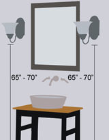 Wall Sconce Buying Guide at FergusonShowrooms.com on Height Of Bathroom Sconce Lights id=43203