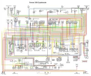 Wiring Diagrams 308 365 400i 512