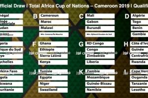 نتائج قرعة التصفيات المؤهلة كأس الأمم الأفريقية 2019 في الكاميرون