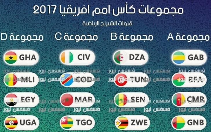 المنتخبات المشاركة في بطولة الأمم الأفريقية