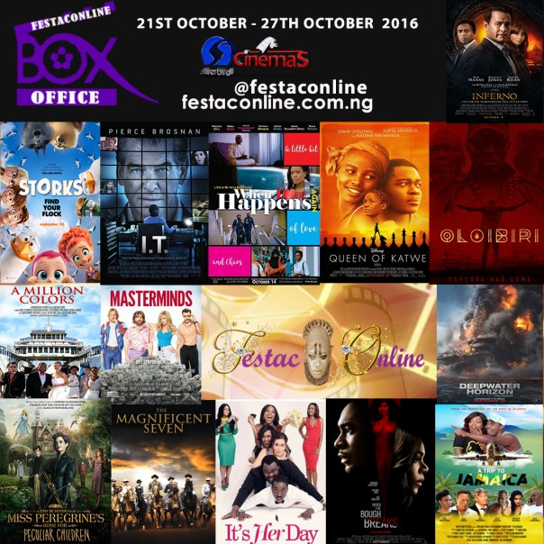 festaconline-box-office-movies-showing-21st-27th-october-2016