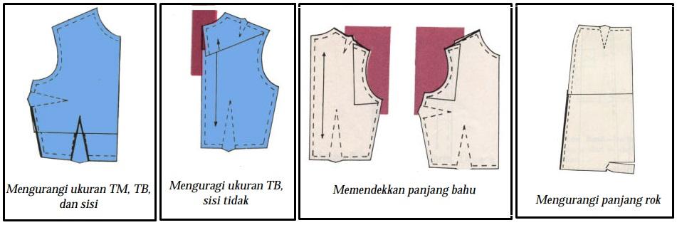 Cara mengurangi ukuran pola
