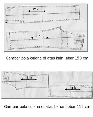pola celana di atas kain lebar 115 cm