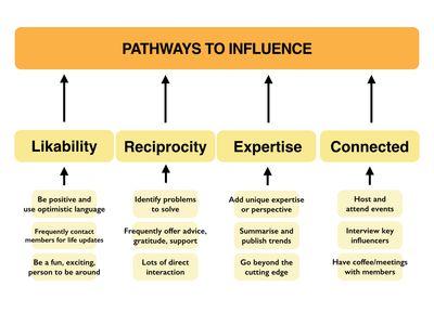 Influence.001