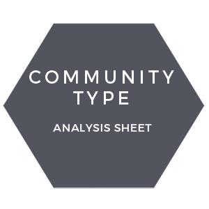 Community type analysis