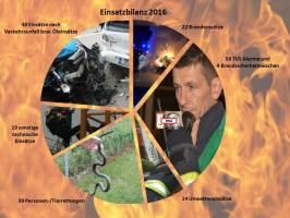 einsatzbilanz-2016