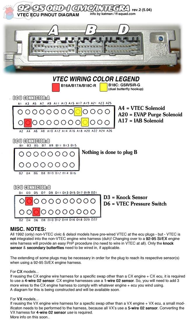 wiring.92 95 obd2 distributor wiring diagram diagram wiring diagrams for diy obd2 wiring diagram at cos-gaming.co