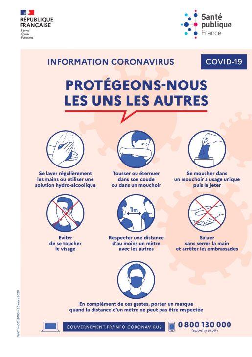 """Affiches """"gestes barrières"""" & """"port du masque"""" - Coronavirus ..."""