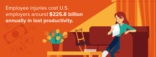 The Cost of Employee Injuries