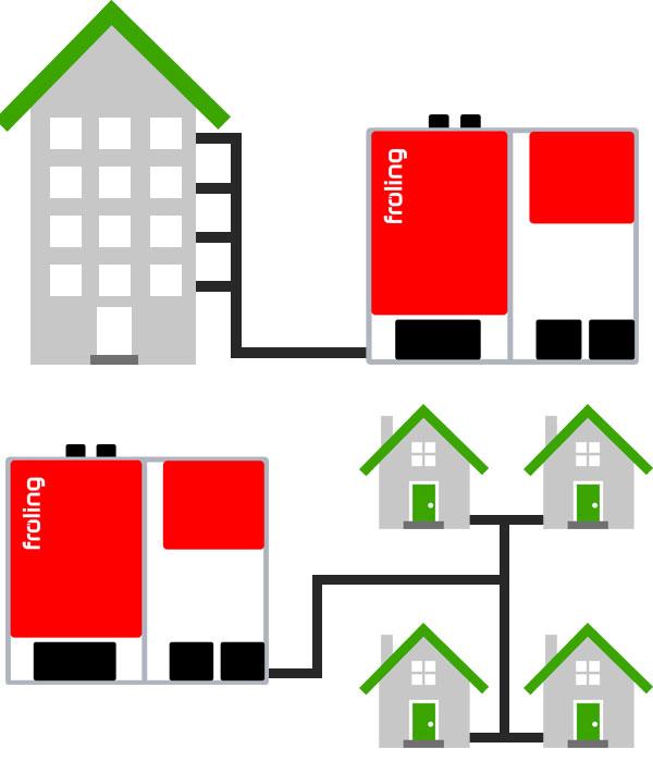 Froling Industrial boiler system graphic
