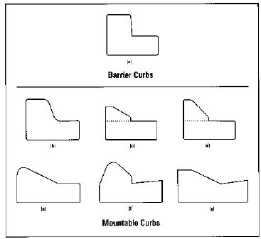 technical drawing: example of one type of barrier curb and six mountable curb examples