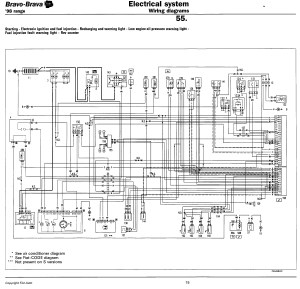 Technical: Brava 16 16v wiring diagram  The FIAT Forum