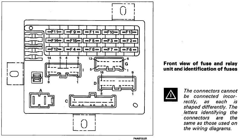 Fuse Box Fiat 500 : Fiat interior light fuse psoriasisguru
