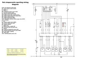 General: wiring diagram  The FIAT Forum