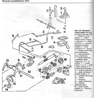 Technical: Need a picturediagram Gearbox 12 Punto mk1