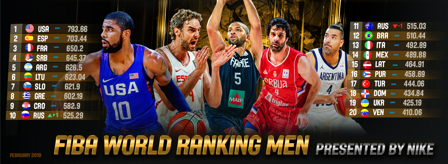 Image result for Argentina Australia Brazil Spain France Greece Lithuania Serbia basketball