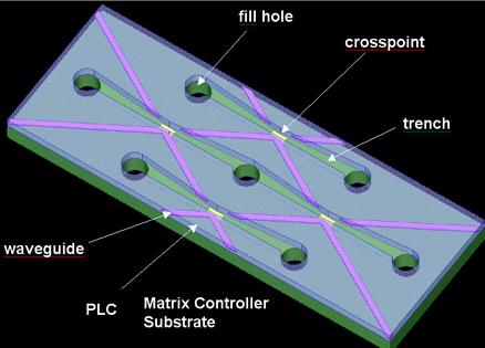 bubble-based-optical-switch