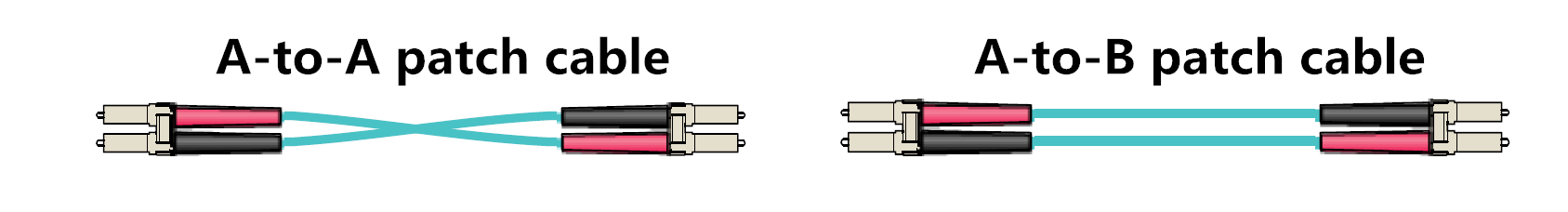 duplex-patch-cable