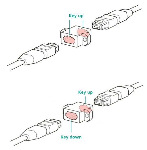 key position of MTP adapter in MTP cabling