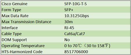 10GBASE-T-S SFP+ transceiver datasheet