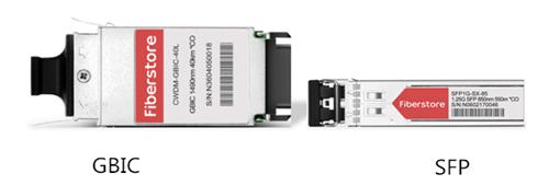GBIC-module-and-SFP-module