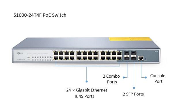 managed 24 port PoE switch