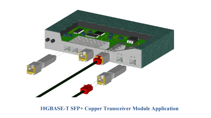 SFP+ 10GBASE-T module usage