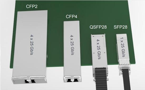 25G optical modules