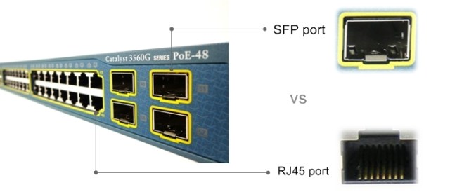 SFP-vs-RJ45