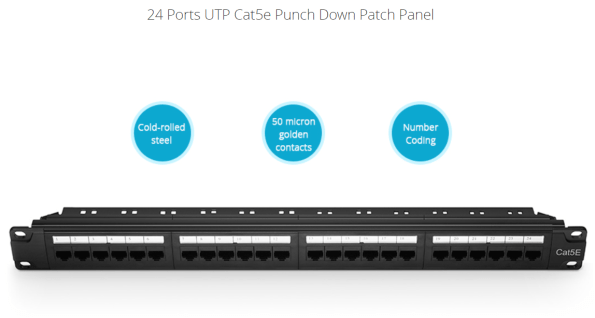 home patch panel