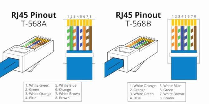 cat5e cable structure and cat5e wiring diagram