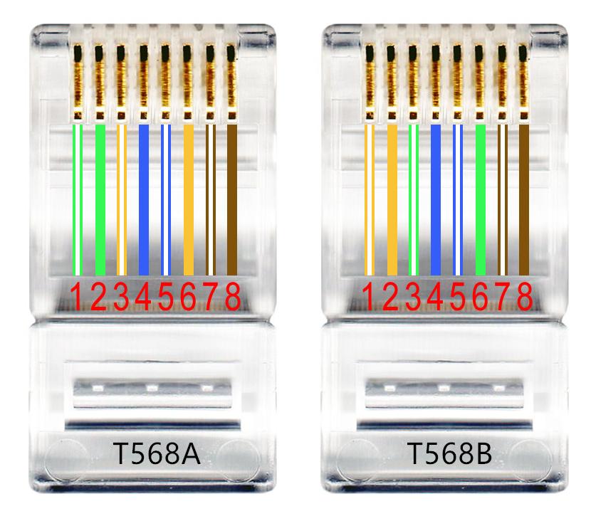 t568a-t568b-wiring-schemes