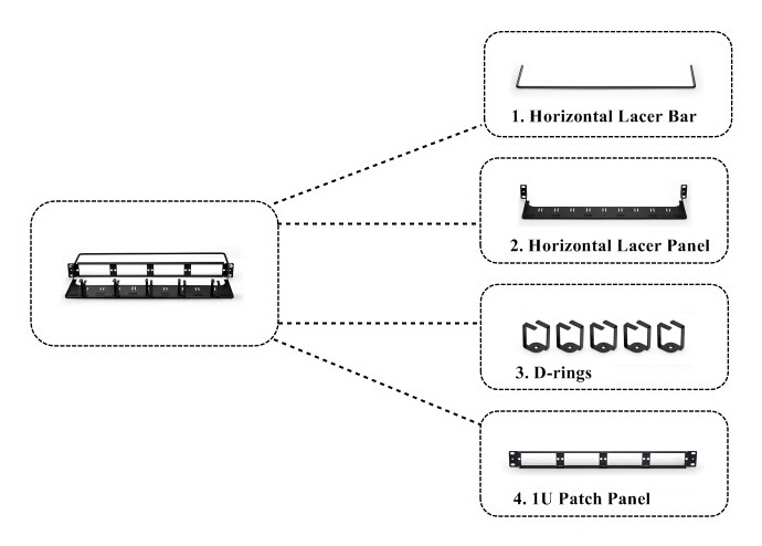 1U detachable horizontal panel components