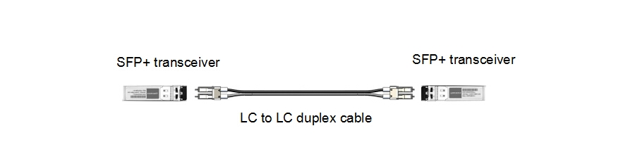 2-fiber to 2-fiber direct connectivity