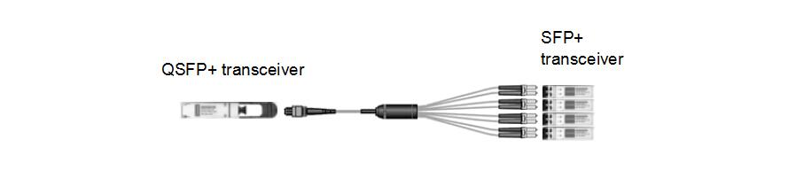 8-fiber to 2-fiber direct connectivity