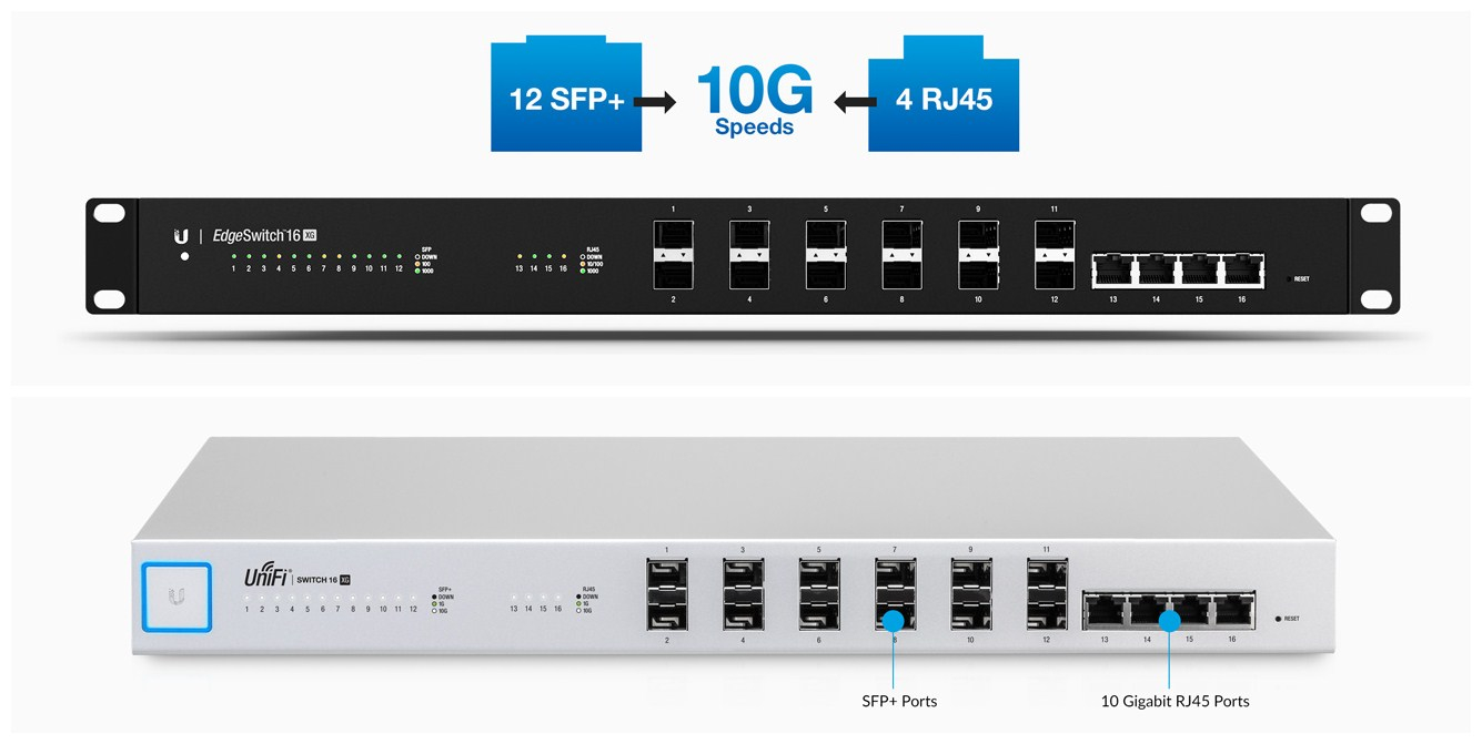 Ubiquiti EdgeSwitch 16 XG and UniFi Switch 16 XG