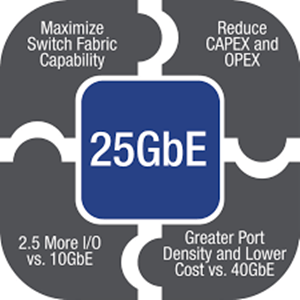 advantages of 25G Ethernet