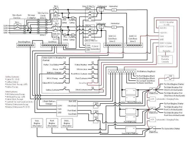 sea ray ignition wiring diagram  filter wiring diagrams