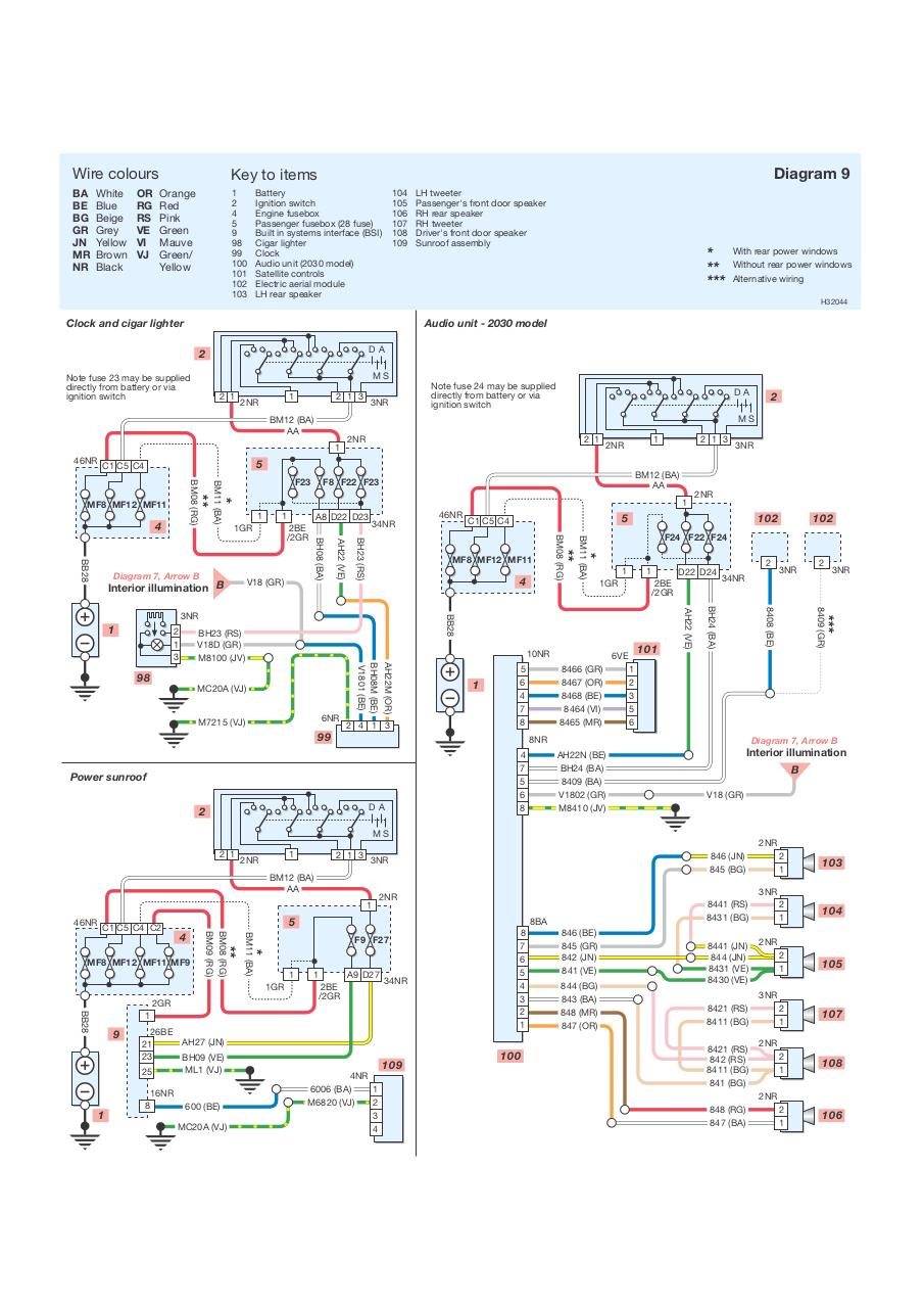 peugeot 106 wiring diagram electrical system circuit with Peugeot 106 Wiring Diagram Pdf on Engine further Cars Part besides Peugeot Wiring Diagrams also Volkswagen Gti 4 Door together with Peugeot 206 Bsi Wiring Diagram.