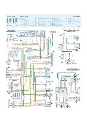 Aperçu du fichier Peugeot 206 Wiring Diagrampdf  Page 419