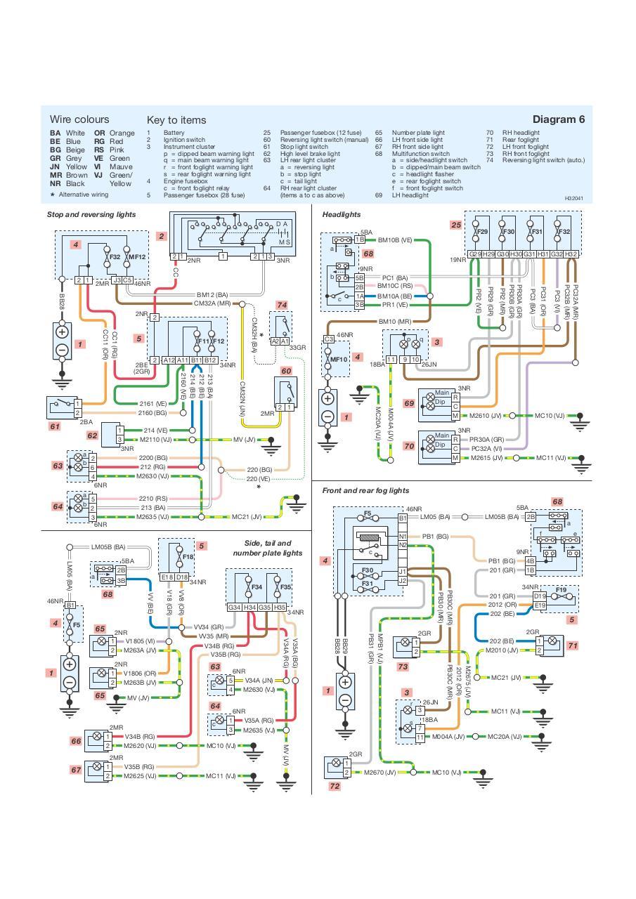 Ae86 Wiring Diagram - Roslonek.net