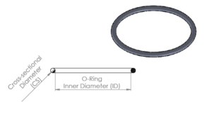 as568 o-ring inner diameter cross section cs