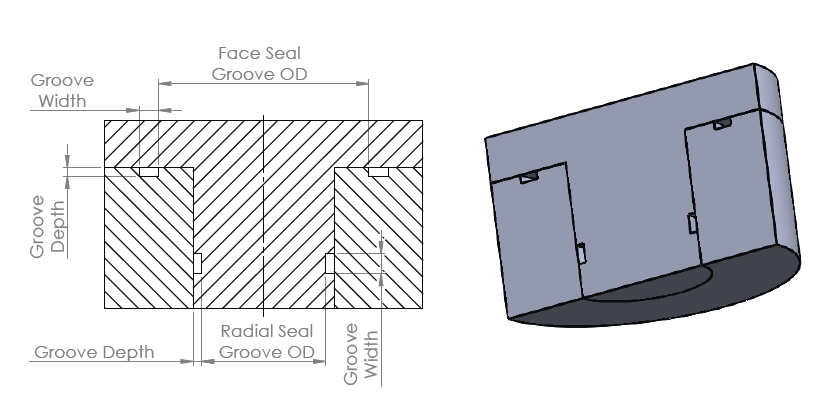 Groove Design For O Ring | Ficient Design Static O Ring Groove Design Mechanical Engineering