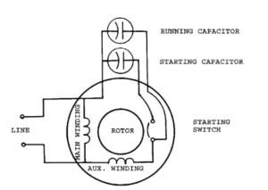 Identifying Start & Run Windings On Single Phase Motors