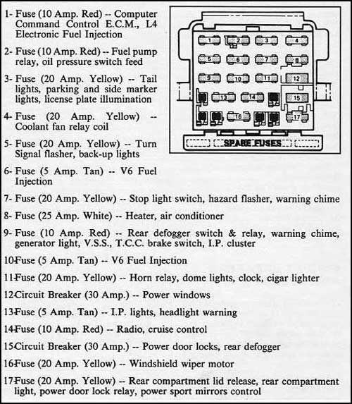 85 fiero fuse box 2 13 jaun bergbahnen de u2022 rh 2 13 jaun bergbahnen de 1986 fiero fuse box diagram pontiac fiero fuse box diagram