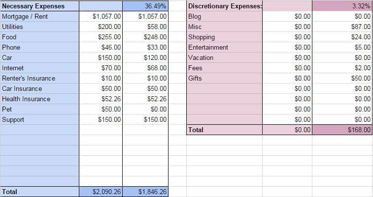 Feb_16_spending