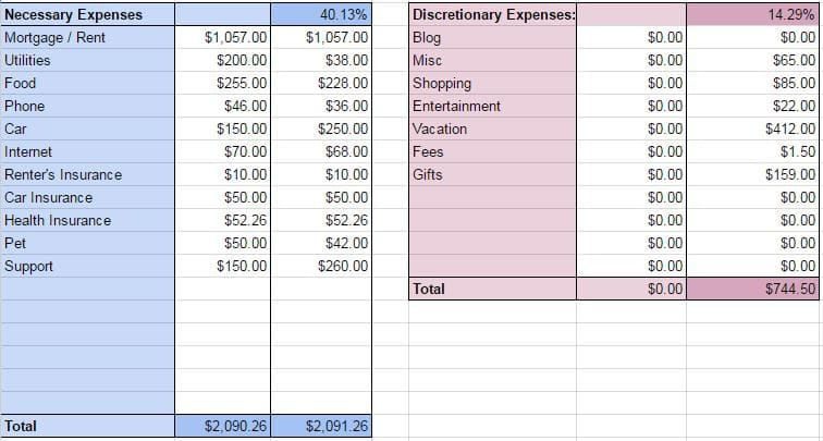 june_16_spending