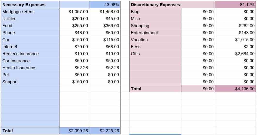 nov-16-budget